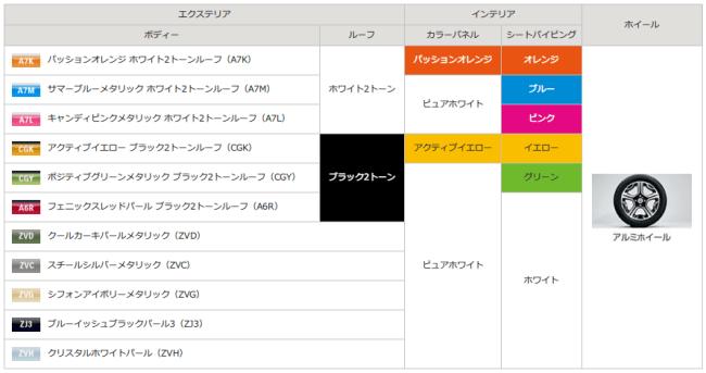 https://www.suzuki.co.jp/