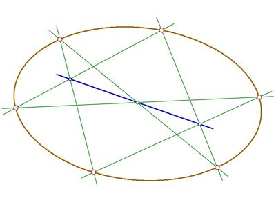 Resultado de imagen para rule and compass
