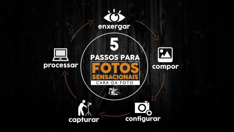 Fotos, Curiosidades, Comunicação, Jornalismo, Marketing, Propaganda, Mídia Interessante 5passos 5 dicas para Fotografias Profissionais PUBLIEDITORIAL  dicas para Fotografias Profissionais Curso de fotografia A Cara da Foto: Os 5 Passos Para Fotografias Sensacionais a cara da foto
