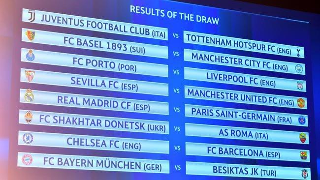 Hasil Lengkap Drawing Babak 16 Besar Liga Champions
