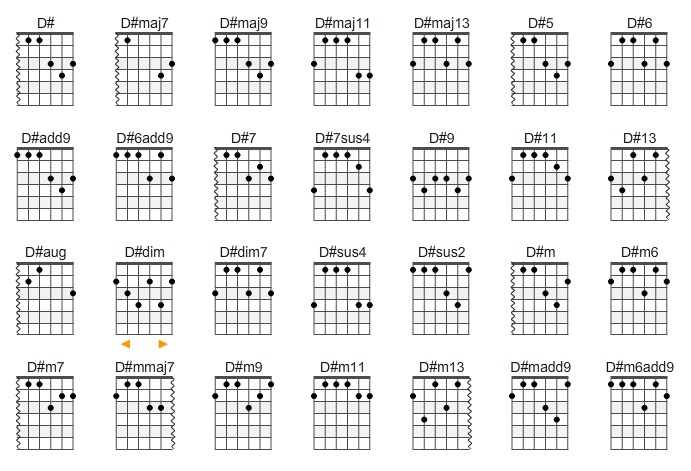 Upper Saddle River Nj >> Kunci Gitar Choice Image - Card Design And Card Template