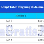 Cara membuat table