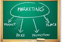 Konsep Bauran Pemasaran dan Strategi Pemasaran Yang Perlu Dipahami