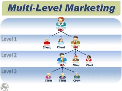 strategi bisnis MLM