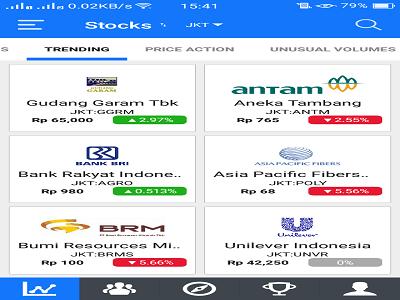 Short term trading dividend stocks