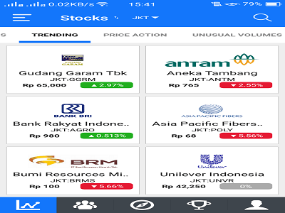 Belajar Trading Saham Menggunakan Simulasi Trading Saham Online Gratis