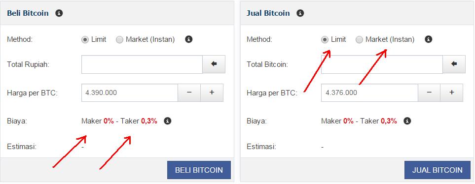 limit bitcoin