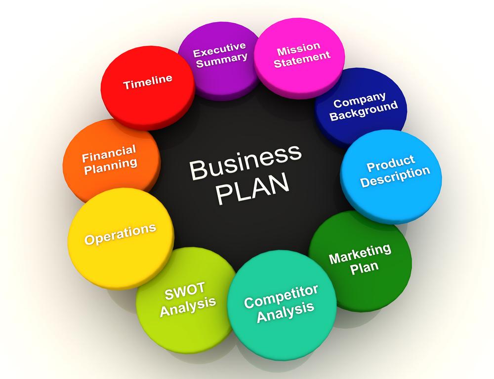 Rencana Bisnis
