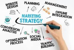 Konsep dan Strategi Pemasaran Bisnis Menurut para Ahli
