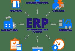 Pengertian ERP dan Manfaatnya Bagi Perkembangan Sebuah Perusahaan