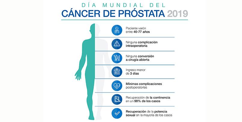 complicaciones avanzadas del cáncer de próstata