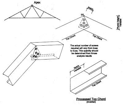 rangka baja ringan bali cara pemasangan atap | ...