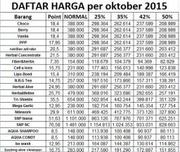 daftar harga herbalife 2016
