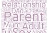Sex As A Single Parent by Sallyanne Rogers