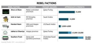 syria_rebel_factions_554b3a4dc5aa0