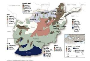 afghanistan_gruppi_etnici_578378f8a8f53