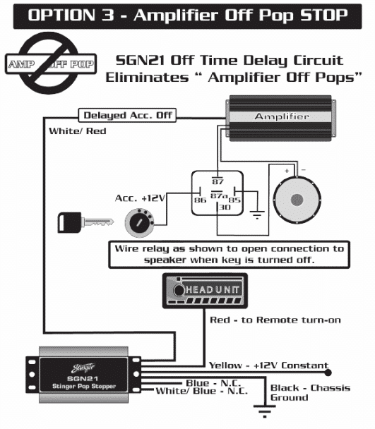 car sound system setup diagram wiring for stereo mitsubishi how to fix amp speaker turn on off pop audio advice click enlarge