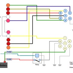 Car Battery Wiring Diagram 1991 Jeep Cherokee Stereo Understanding Caravan And Tow Electrics Chronicles 12n 12s Vehicle