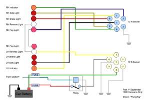 Understanding Caravan and Tow Car Electrics | Caravan