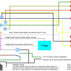 13 Pin Towbar Wiring Diagram Uk Dayton Motors Understanding Caravan And Tow Car Electrics