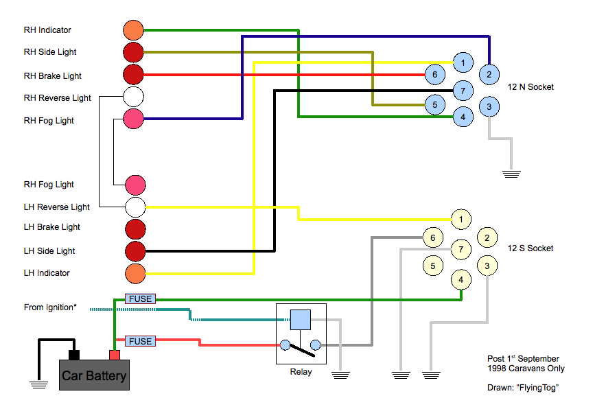 caravan consumer unit wiring diagram wye delta motor starter understanding the leisure battery charging circuit chronicles typical