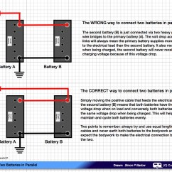 How To Connect Solar Panel Inverter Diagram Single Phase Reversing Contactor Wiring Fixing Semi Flexible Panels Page 3 Caravan