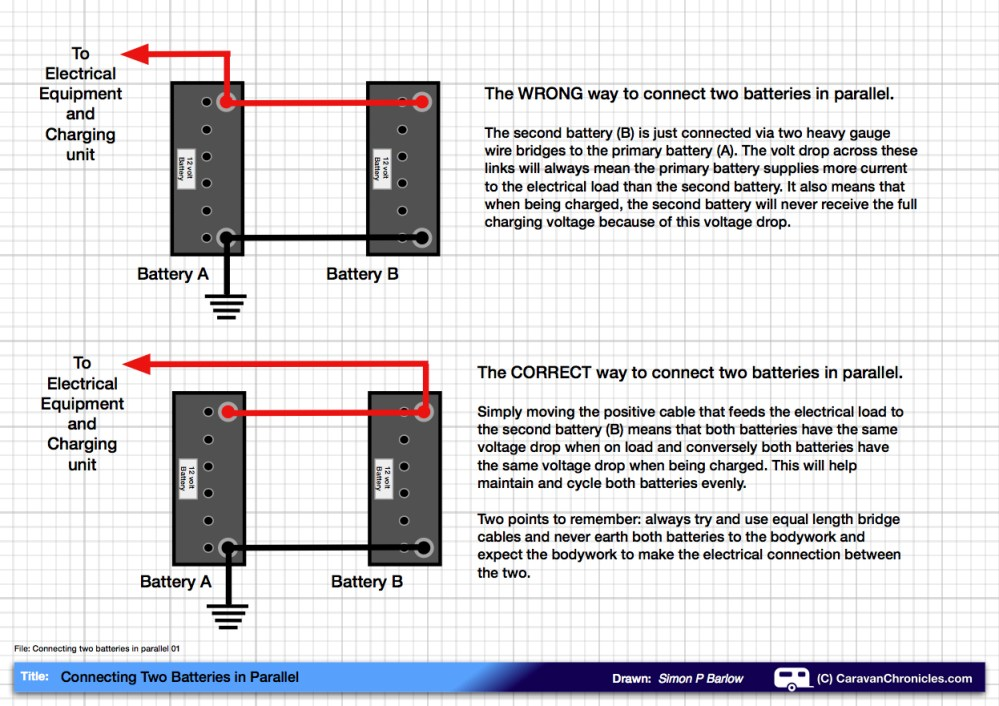medium resolution of how to connect two batteries in parallel caravan chronicles connecting 6 12v batteries in parallel connecting