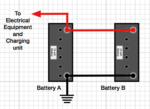 How to: Connect two batteries in parallel   Caravan Chronicles