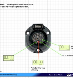 13 pin socket u2013 basic fault finding [ 3504 x 2479 Pixel ]