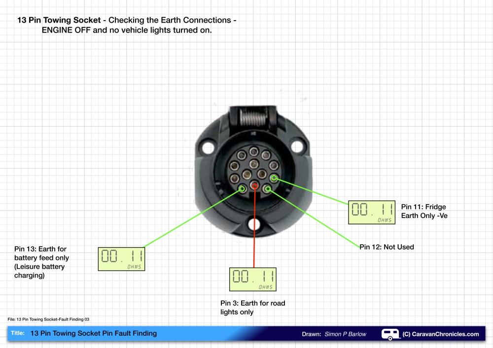 medium resolution of 13 pin socket u2013 basic fault finding