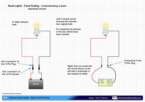 small resolution of road light fault finding 01