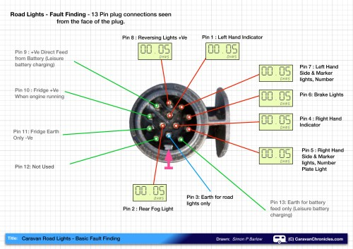 small resolution of road lights fault finding 03 1 jpg