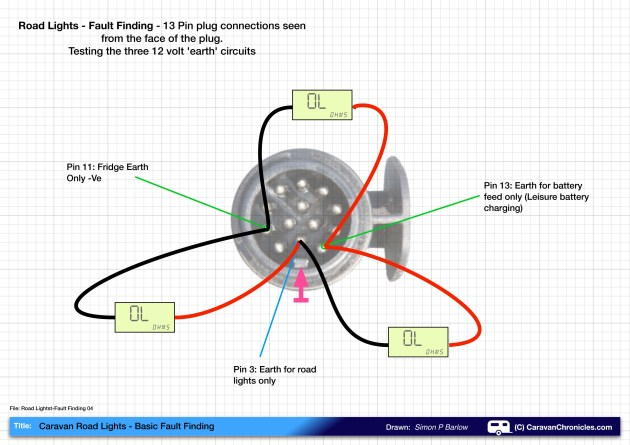 7 wire trailer harness test