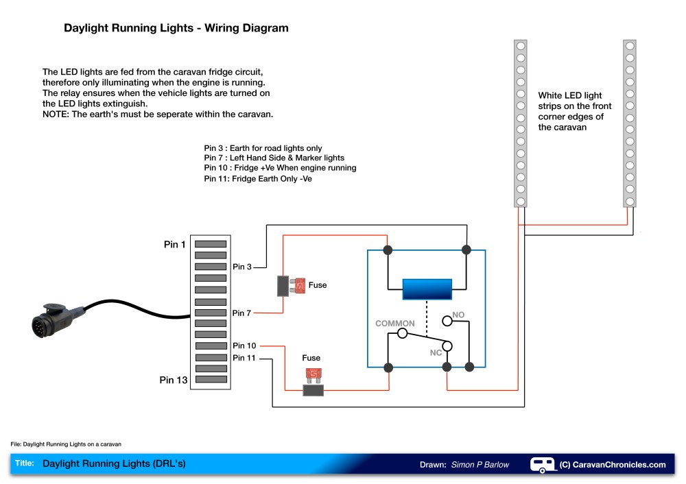 medium resolution of wiring daylight running lights drl s on a caravan caravan chronicles daylight harvesting wiring diagram
