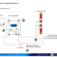 5 Pin Relay Wiring Diagram Fog Lights 2007 Honda Civic Car Stereo Modify Your Rear Caravan Chronicles