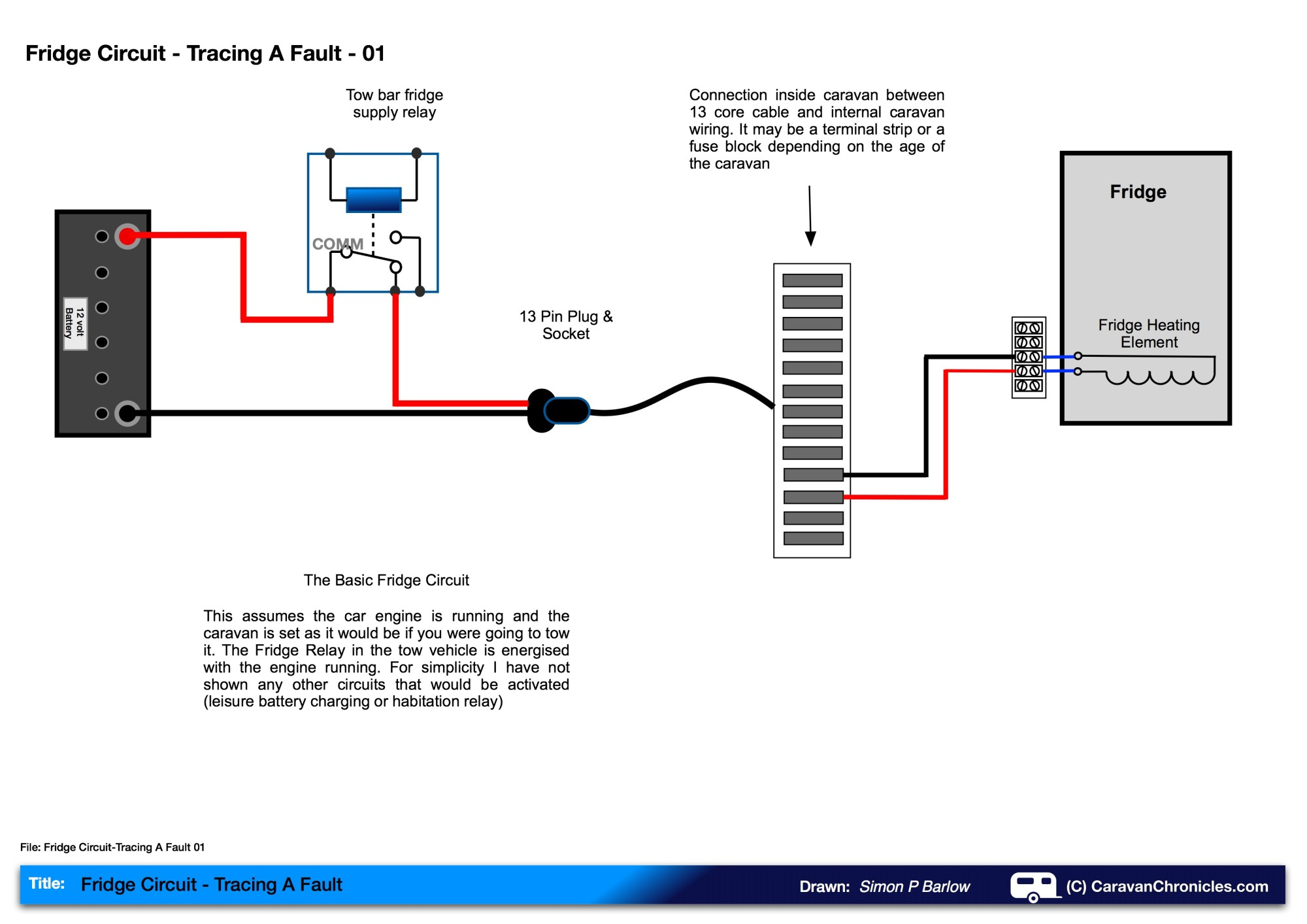 hight resolution of caravan esc wiring diagram