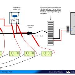 13 Pin Towbar Wiring Diagram Of Circulatory System Printable Caravan Socket Bypass