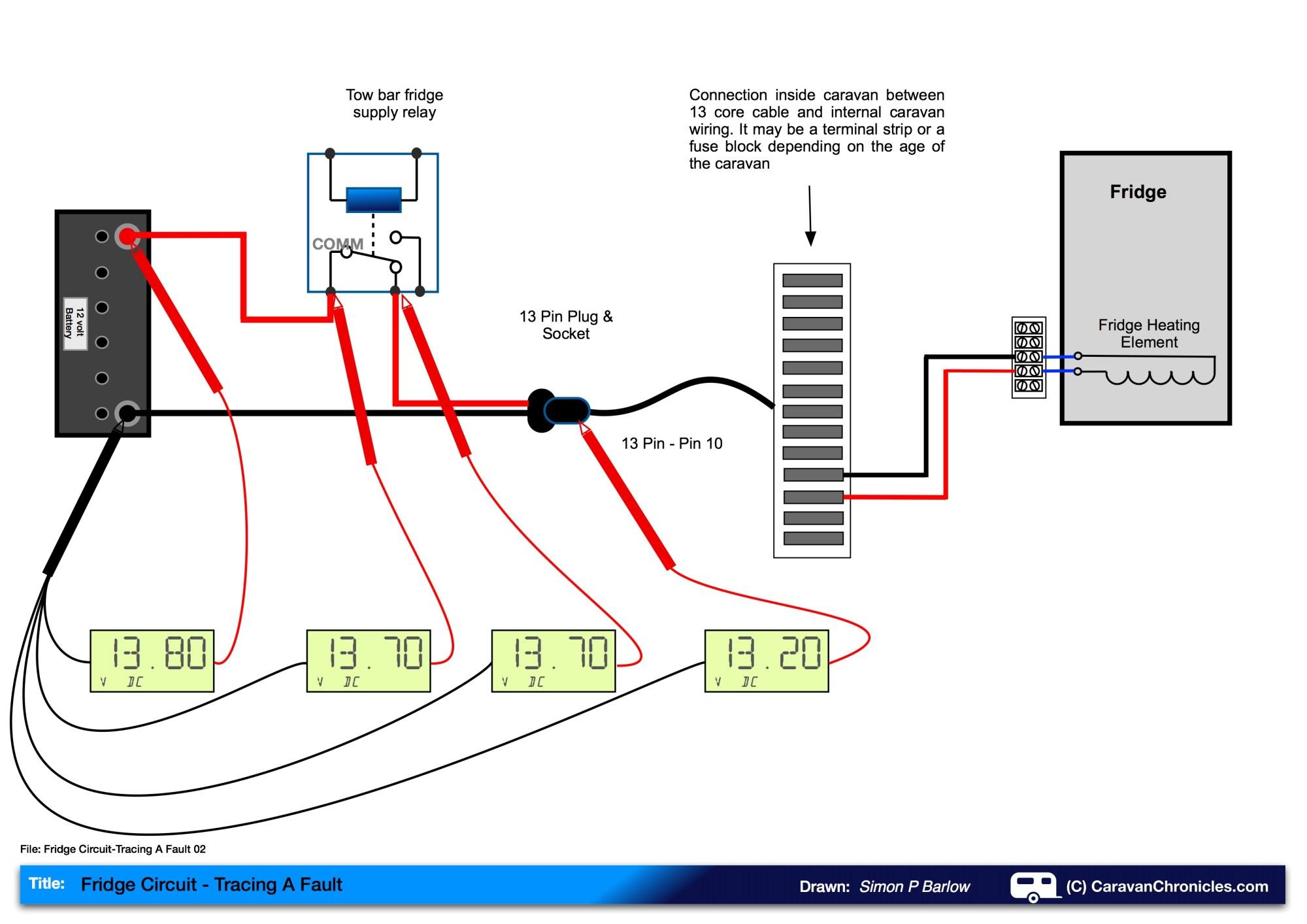 hight resolution of kramer striker 300st wiring diagram wiring librarytrailer wiring diagrams caravan fridge circuit u2013 tracing