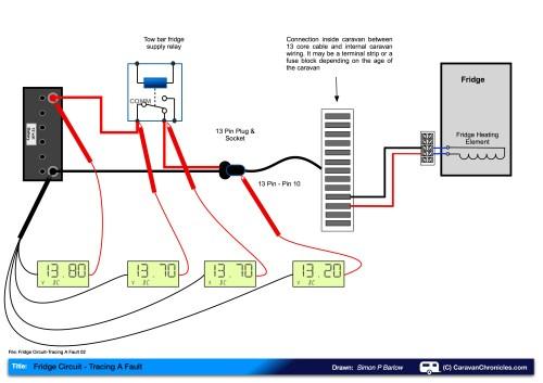 small resolution of kramer striker 300st wiring diagram wiring librarytrailer wiring diagrams caravan fridge circuit u2013 tracing