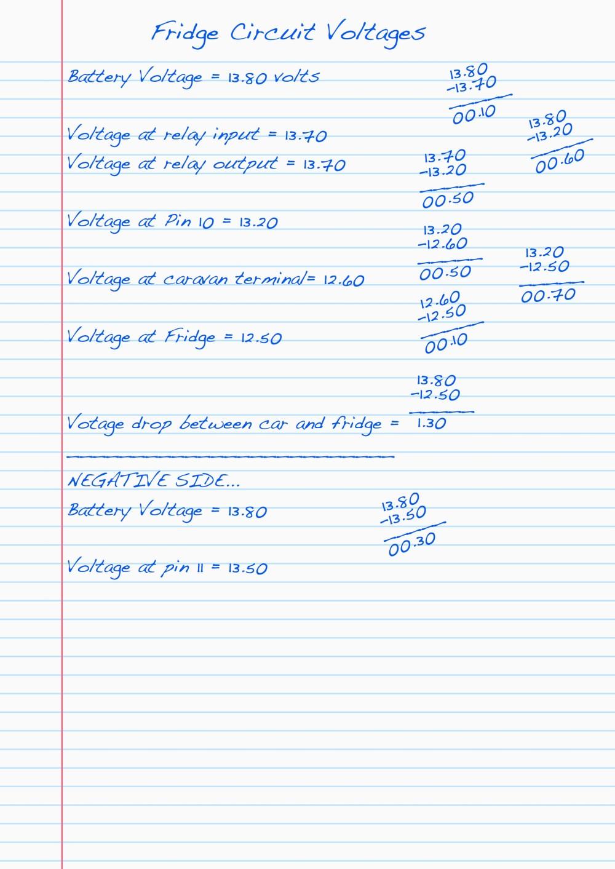 medium resolution of fridge notes 3