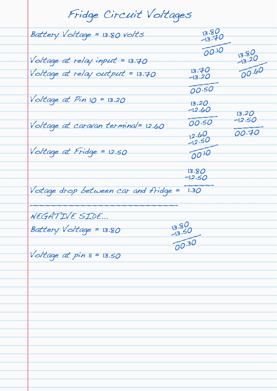 hight resolution of fridge notes 3