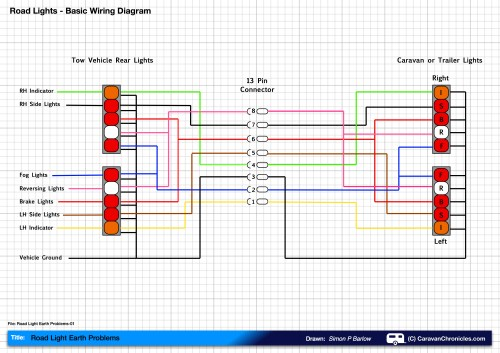 small resolution of vauxhall fog lights wiring diagram wiring diagramvauxhall combo rear light wiring diagram wiring libraryroad light earth
