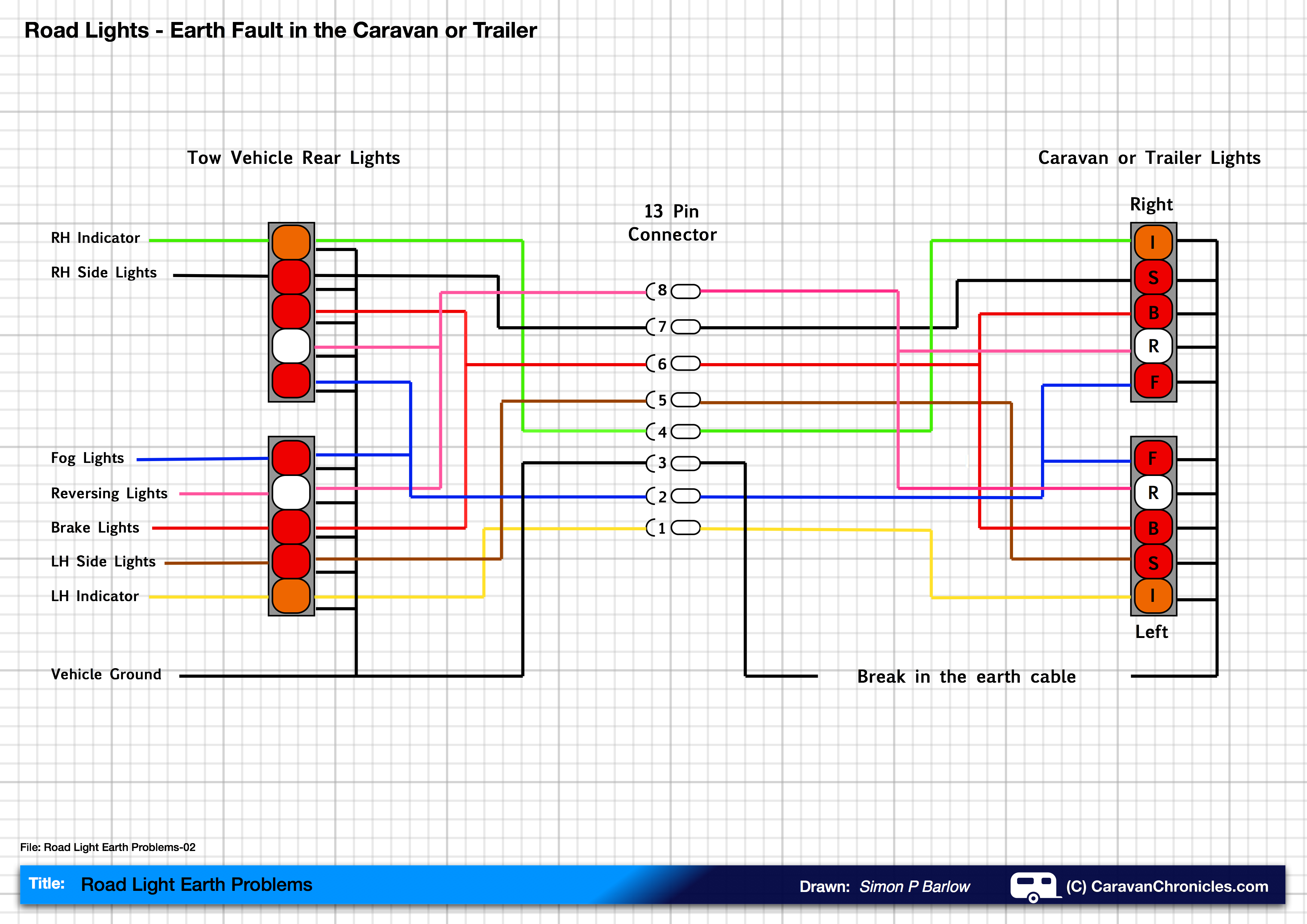 [SCHEMATICS_43NM]  Wiring Diagram For Ifor Williams Tipping Trailer   Wiring Diagram Ifor Williams Trailer Lights      Wiring Diagram