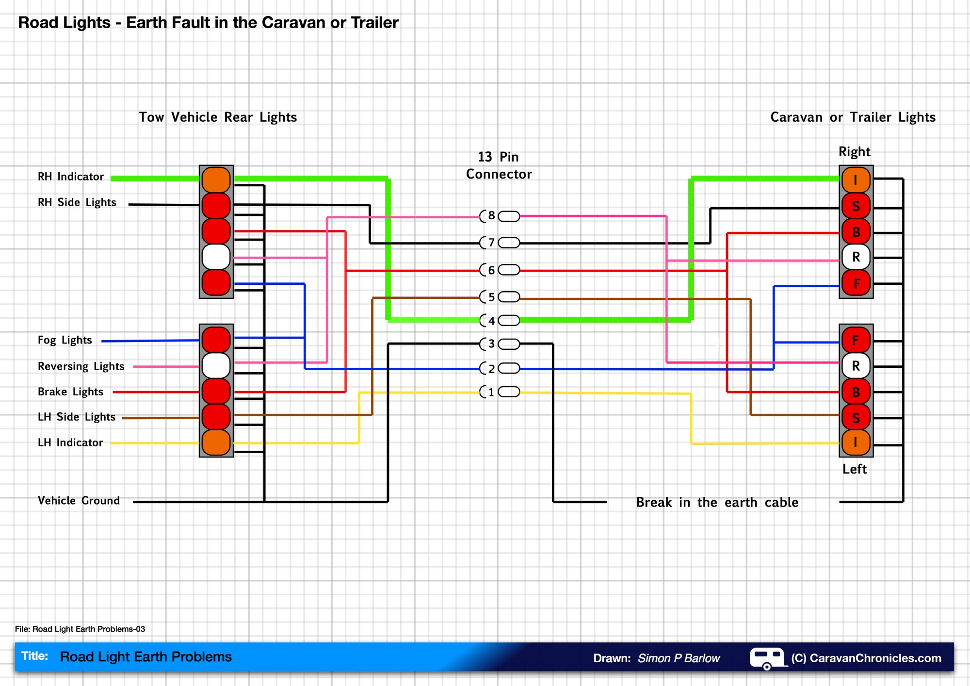 hight resolution of fiat punto towbar wiring diagram
