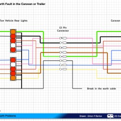 13 Pin Trailer Plug Wiring Diagram Aem Wideband Why Do My Sidelights Flash When I Indicate  Caravan
