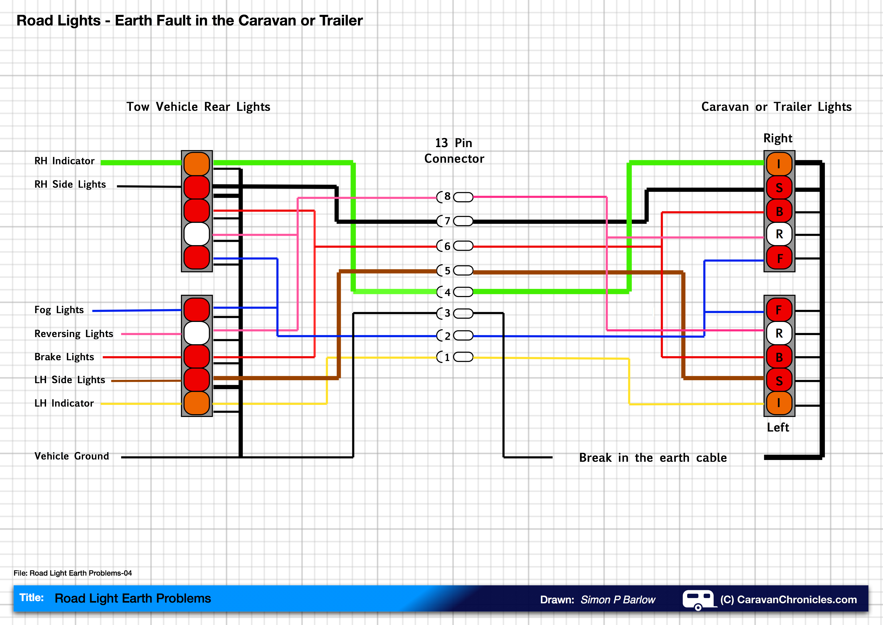 Master Tow Wiring Diagram - Wiring Diagrams List