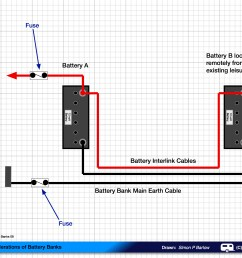 how to connect two batteries in parallel part 2 caravan chronicles batteries in series parallel wiring likewise dual battery wiring [ 3508 x 2481 Pixel ]