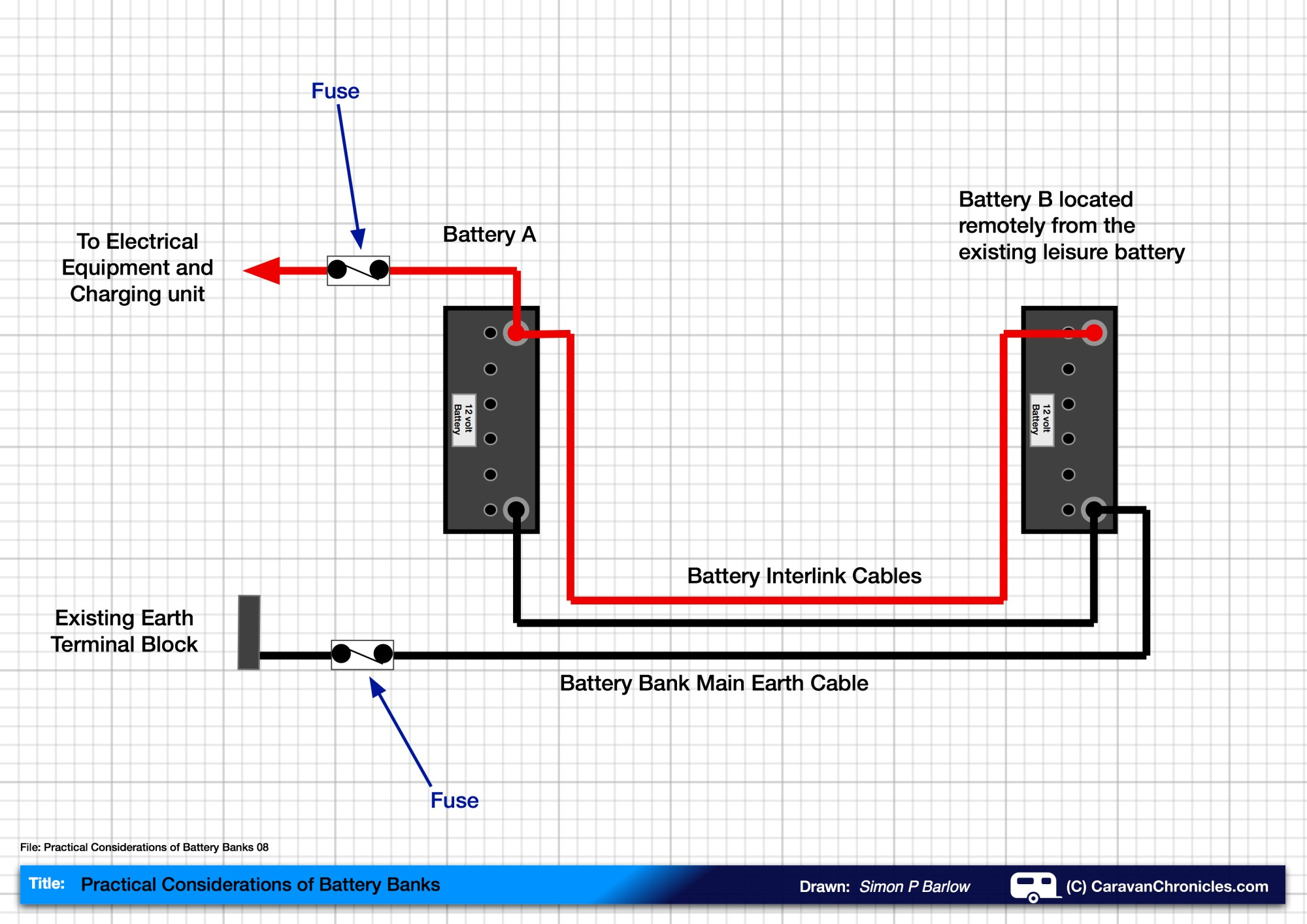 hight resolution of how to connect two batteries in parallel part 2 caravan chronicles batteries in series parallel wiring likewise dual battery wiring