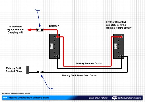 small resolution of how to connect two batteries in parallel part 2 caravan chronicles batteries in series parallel wiring likewise dual battery wiring