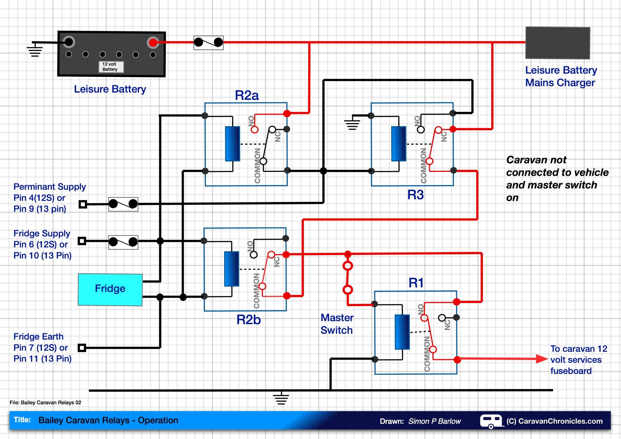 hight resolution of bailey caravan wiring diagram wiring diagrams konsulta readers puzzle answered caravan chronicles bailey caravan wiring diagram